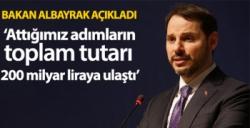 Bakan Albayrak, 'Ekonomik İstikrar Kalkanı'nda gelinen noktayı değerlendirdi