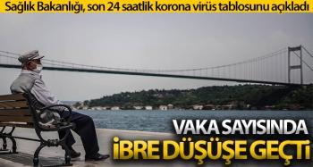 Son 24 saatte korona virüsten 237 kişi hayatını kaybetti