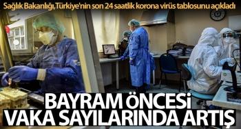 Son 24 saatte korona virüsten 38 kişi hayatını kaybetti