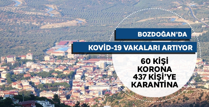 60 kişide Kovid-19 tespit edildi