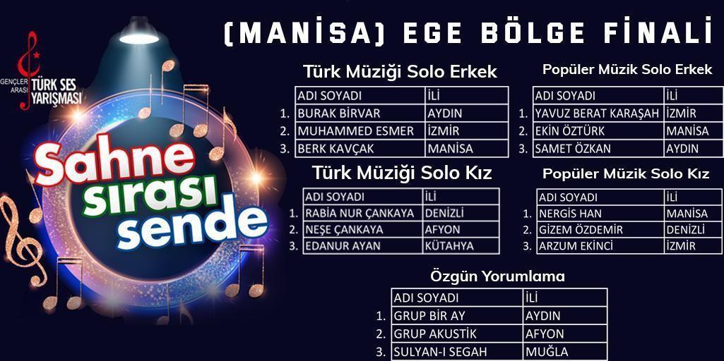 Aydın'dan 2 isim Türkiye Finalinde Yarışacak