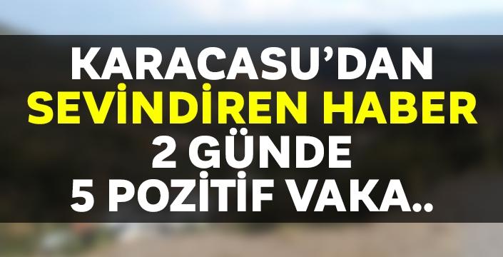 Karacasu'dan sevindiren haber geldi! 2 gün içerisinde 5 pozitif vaka..