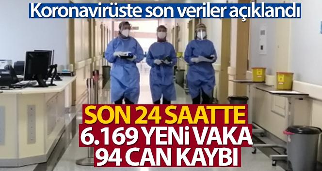 Türkiye'de son 24 saatte 6.169 koronavirüs vakası tespit edildi